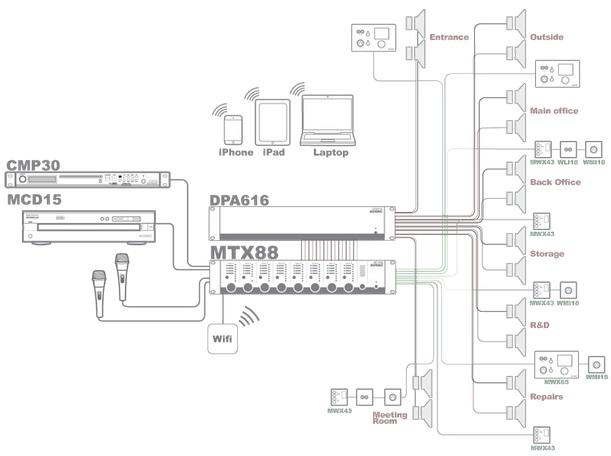 Матричный коммутатор AUDAC MTX88