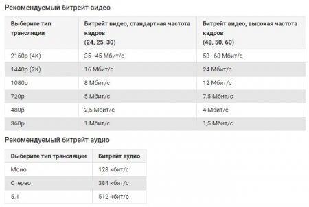 Комплект Arec на 2 источника
